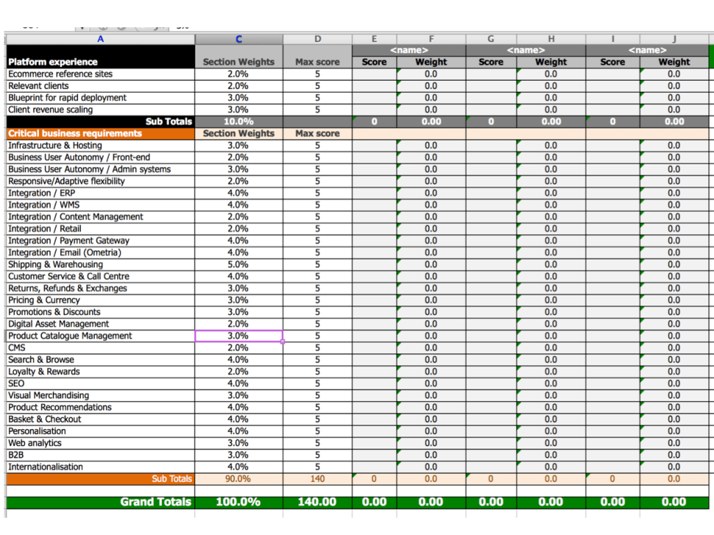 Ecommerce weighted scorecard template from Digital Juggler