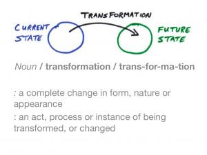 Digital Transformation definition